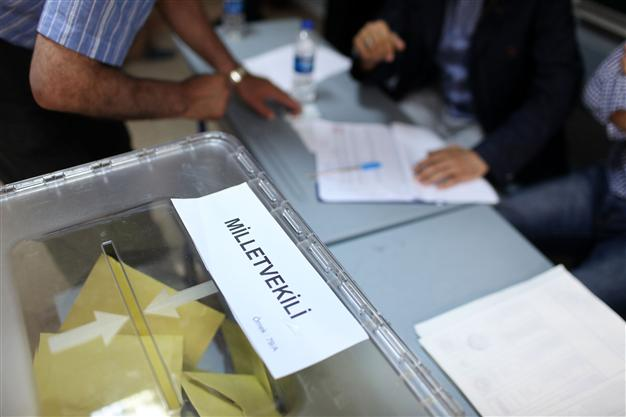 ELECTIONS IN TURKEY